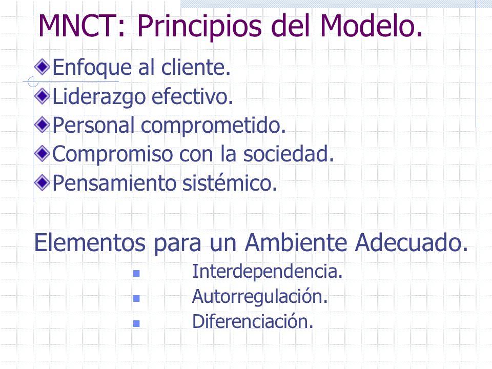 MODELO NACIONAL PARA LA CALIDAD TOTAL Sus PROPÓSITOS: Promueve una cultura basada en los principios del modelo.