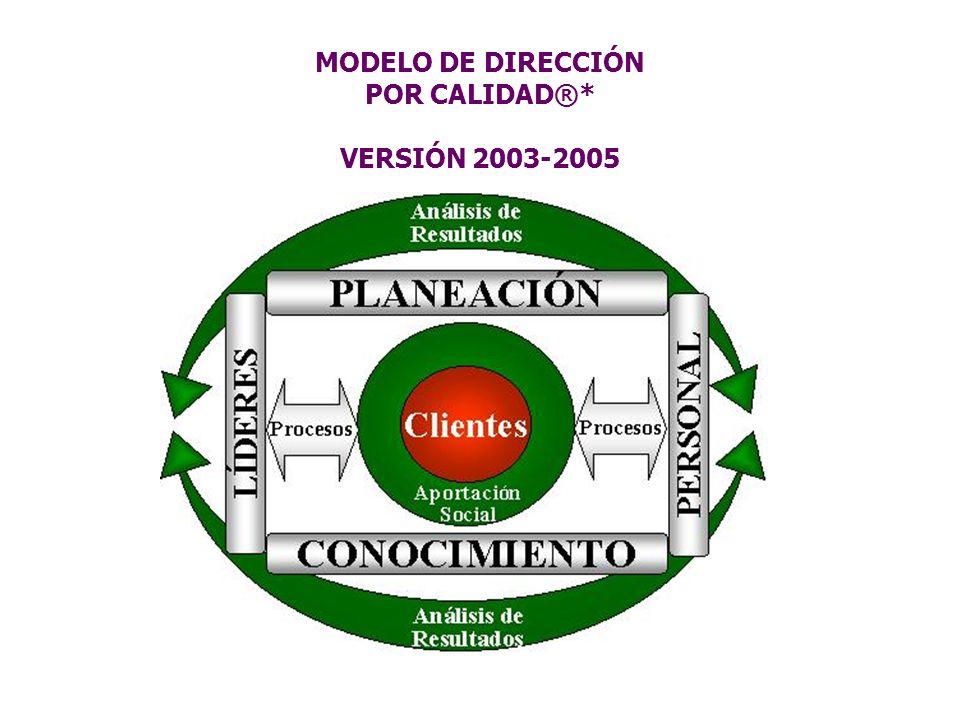 MODELO DE DIRECCIÓN POR CALIDAD®* VERSIÓN 2003-2005