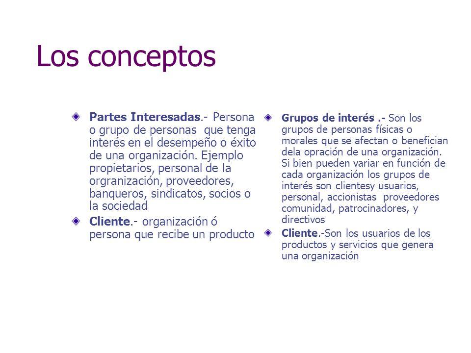Tabla de Resultados PNC CriteriosPonderaciones 1.0 Clientes100 1.1 Conocimiento de clientes y mercados50 1.2 Relación integral con los clientes50 2.0 Liderazgo100 2.1 Liderazgo100 3.0 Planeación100 3.1 Planeación estratégica50 3.2 Planeación operativa50 4.0 Información y conocimiento100 4.1 Información50 4.2 Conocimiento organizacional50 5.0 Personal100 5.1 Sistemas de trabajo40 5.2 Desarrollo humano30 5.3 Calidad de vida30 6.0 Procesos100 6.1 Diseño de productos, servicios y procesos50 6.2 Administración de procesos50 7.0 Responsabilidad Social100 7.1 Ecosistemas50 7.2 Desarrollo de la comunidad50 PUNTAJE TOTAL PARA PROCESOS700 8.0 Competitividad de la Organización300 8.1 Resultados de valor creado para los clientes75 8.2 Resultados de valor creado para el personal75 8.3 Resultados de valor creado para la sociedad75 8.4 Resultados de valor creado para los accionistas75 PUNTAJE TOTAL1000