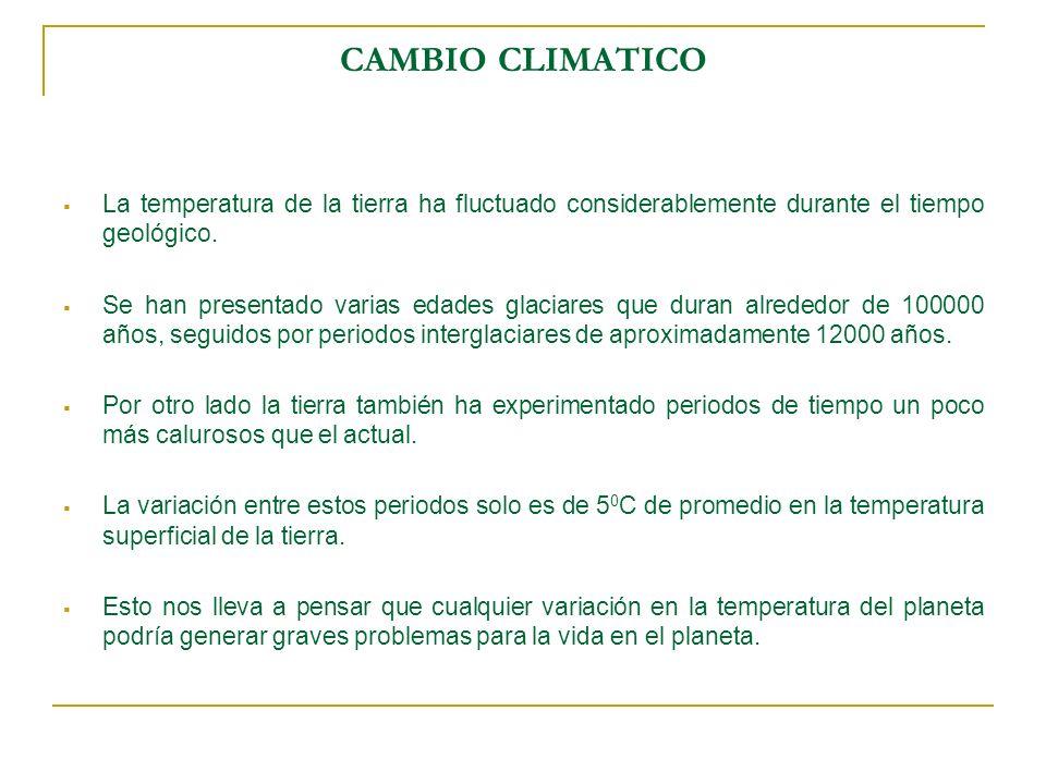 EFECTO INVERNADERO Roger Revelle primero en utilizar el termino El efecto invernadero se refiere al aumento de la temperatura de la tierra causado por la acumulación de gases en las regiones superiores de la atmósfera.