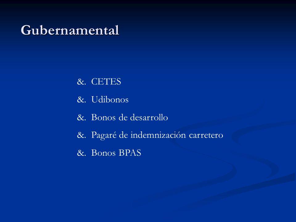 Gubernamental &. CETES &. Udibonos &. Bonos de desarrollo &. Pagaré de indemnización carretero &. Bonos BPAS