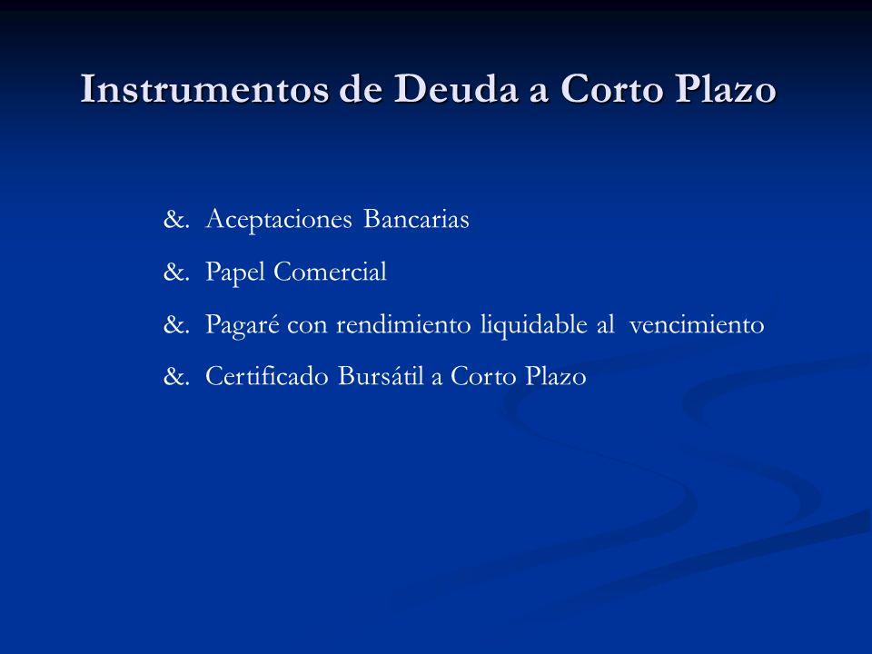 Instrumentos de Deuda a Corto Plazo &. Aceptaciones Bancarias &. Papel Comercial &. Pagaré con rendimiento liquidable al vencimiento &. Certificado Bu