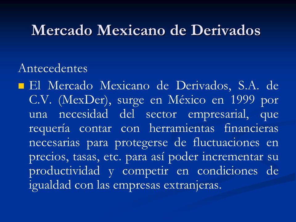 Mercado Mexicano de Derivados Antecedentes El Mercado Mexicano de Derivados, S.A. de C.V. (MexDer), surge en México en 1999 por una necesidad del sect