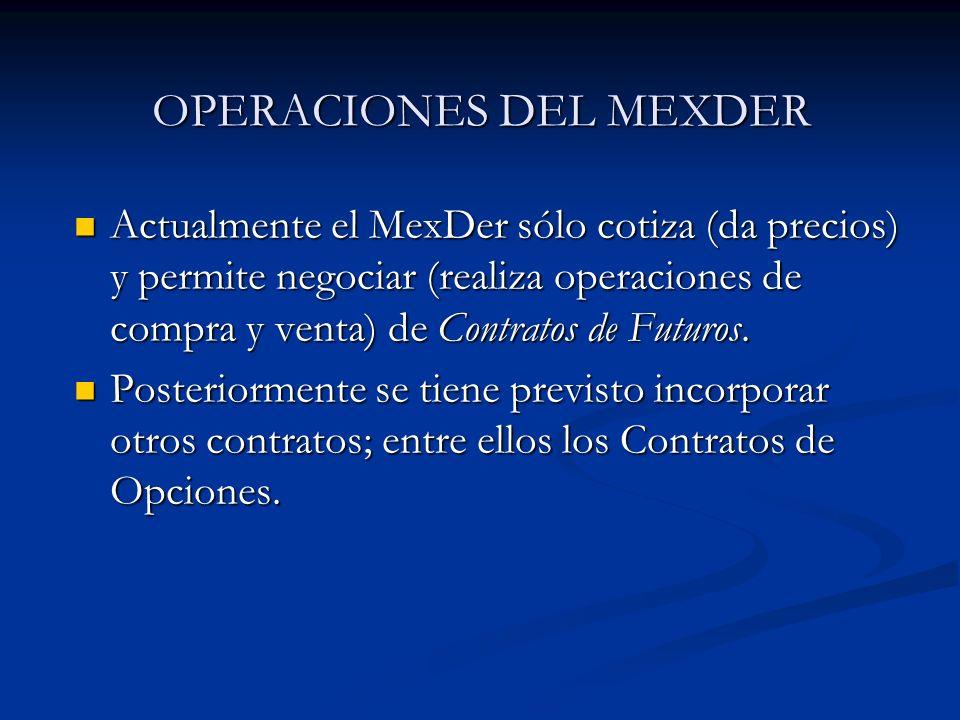 OPERACIONES DEL MEXDER Actualmente el MexDer sólo cotiza (da precios) y permite negociar (realiza operaciones de compra y venta) de Contratos de Futur