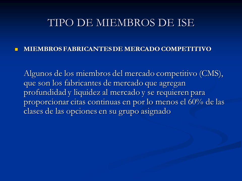 TIPO DE MIEMBROS DE ISE MIEMBROS FABRICANTES DE MERCADO COMPETITIVO MIEMBROS FABRICANTES DE MERCADO COMPETITIVO Algunos de los miembros del mercado co