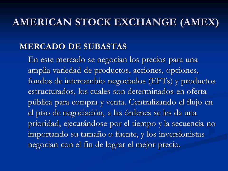 AMERICAN STOCK EXCHANGE (AMEX) MERCADO DE SUBASTAS En este mercado se negocian los precios para una amplia variedad de productos, acciones, opciones,