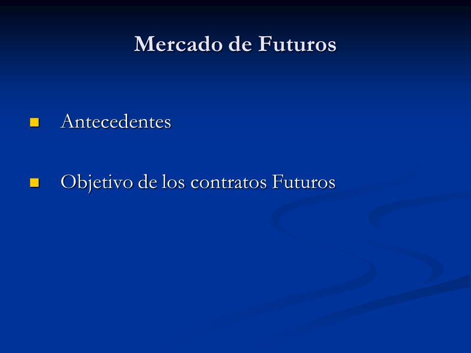 Mercado de Futuros Antecedentes Antecedentes Objetivo de los contratos Futuros Objetivo de los contratos Futuros