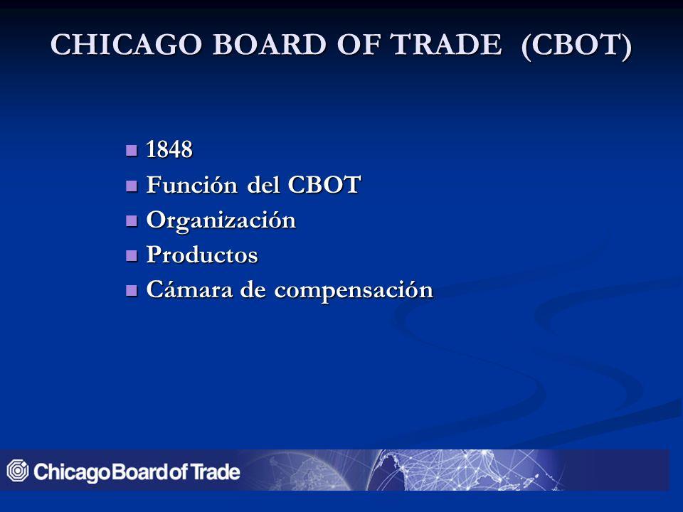 CHICAGO BOARD OF TRADE (CBOT) 1848 1848 Función del CBOT Función del CBOT Organización Organización Productos Productos Cámara de compensación Cámara