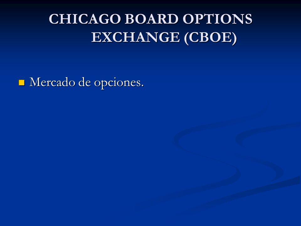 CHICAGO BOARD OPTIONS EXCHANGE (CBOE) Mercado de opciones. Mercado de opciones.