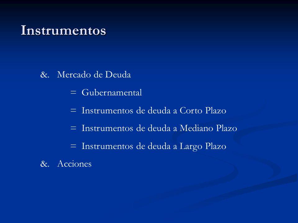 Instrumentos &. Mercado de Deuda = Gubernamental = Instrumentos de deuda a Corto Plazo = Instrumentos de deuda a Mediano Plazo = Instrumentos de deuda