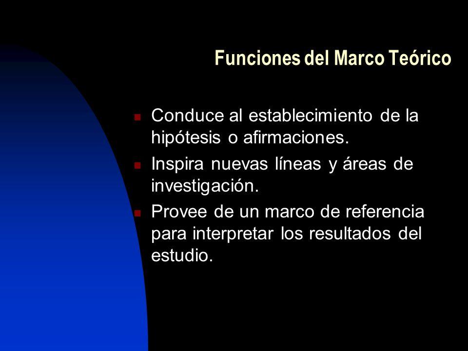 Funciones del Marco Teórico Conduce al establecimiento de la hipótesis o afirmaciones. Inspira nuevas líneas y áreas de investigación. Provee de un ma