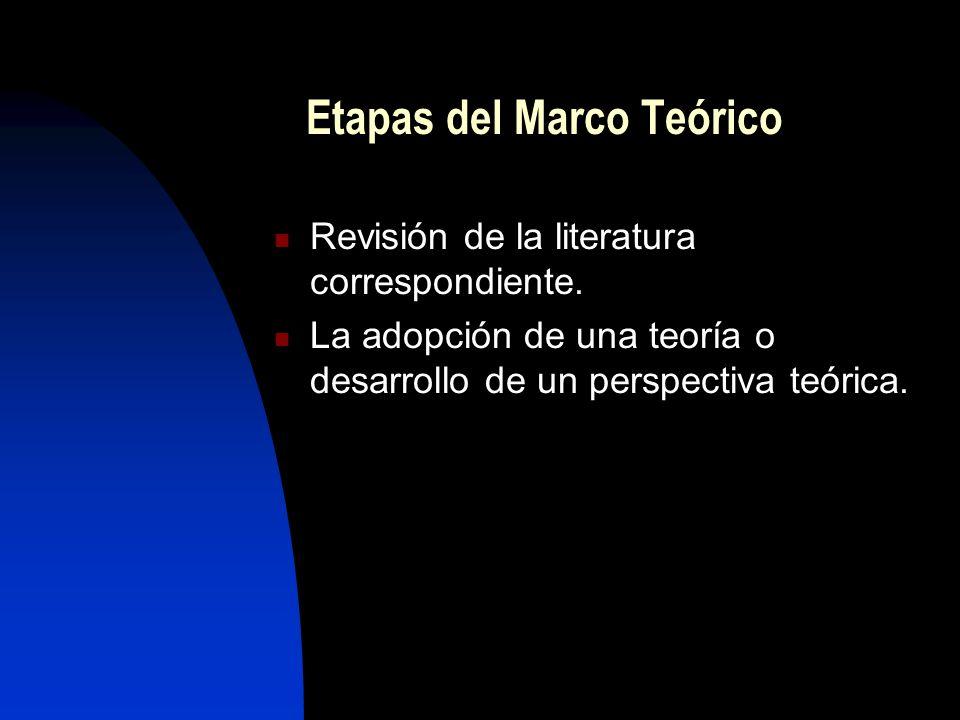 Etapas del Marco Teórico Revisión de la literatura correspondiente. La adopción de una teoría o desarrollo de un perspectiva teórica.
