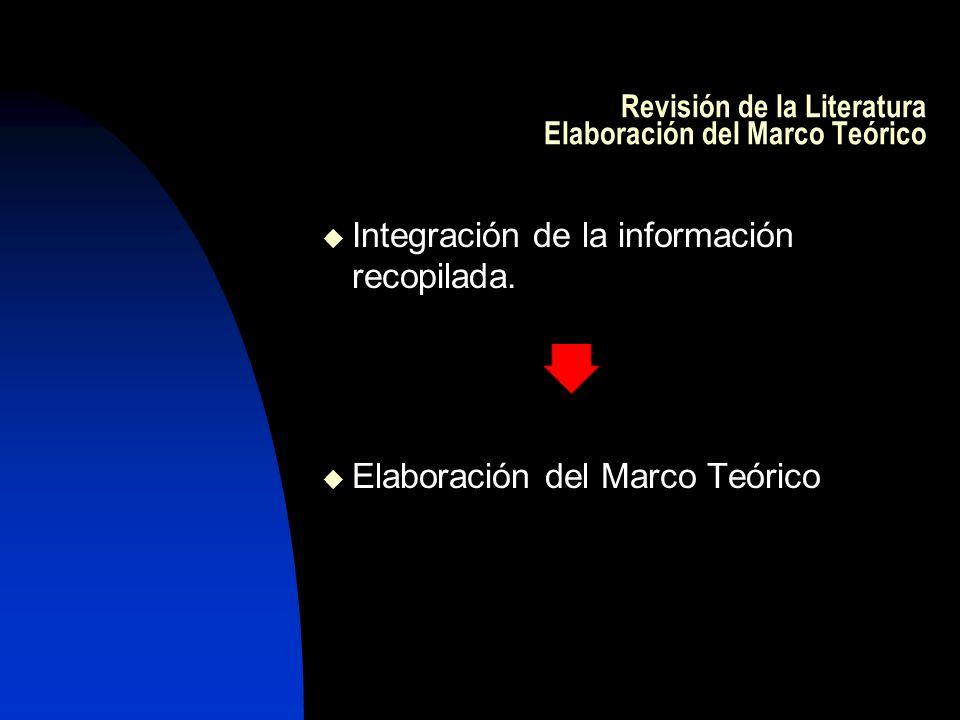 Revisión de la Literatura Elaboración del Marco Teórico Integración de la información recopilada. Elaboración del Marco Teórico