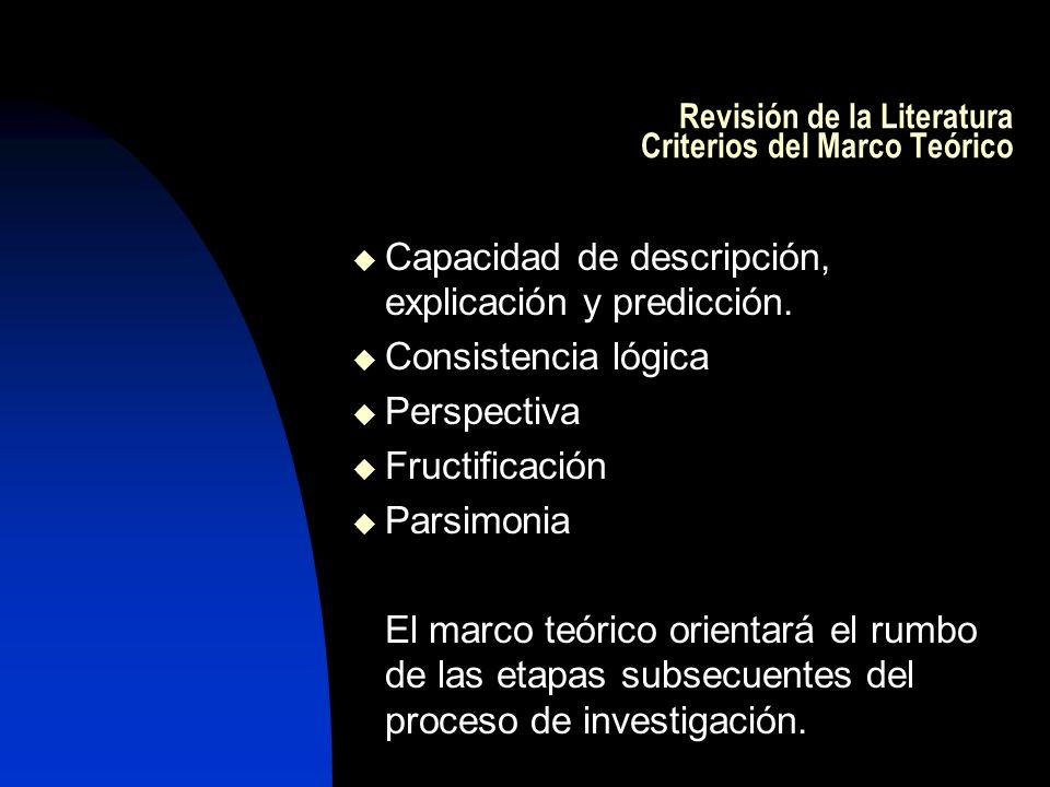 Revisión de la Literatura Criterios del Marco Teórico Capacidad de descripción, explicación y predicción. Consistencia lógica Perspectiva Fructificaci