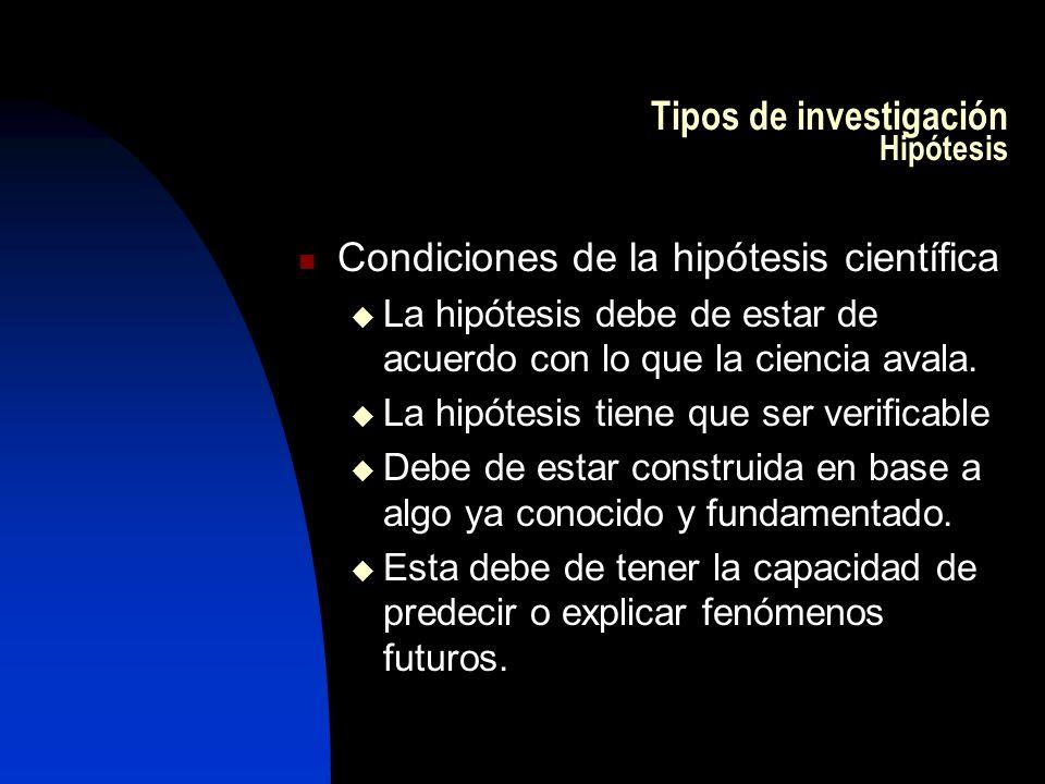 Tipos de investigación Hipótesis Condiciones de la hipótesis científica La hipótesis debe de estar de acuerdo con lo que la ciencia avala. La hipótesi