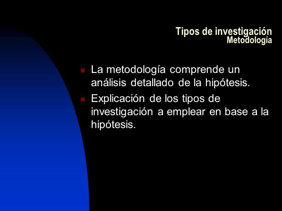 Tipos de investigación Metodología La metodología comprende un análisis detallado de la hipótesis. Explicación de los tipos de investigación a emplear