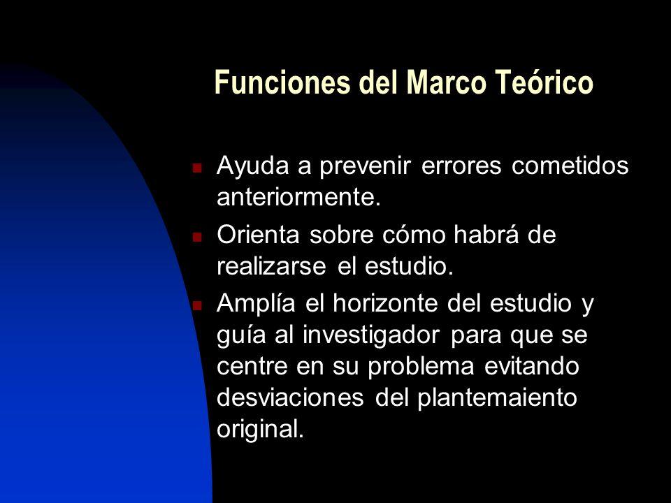 Funciones del Marco Teórico Ayuda a prevenir errores cometidos anteriormente. Orienta sobre cómo habrá de realizarse el estudio. Amplía el horizonte d