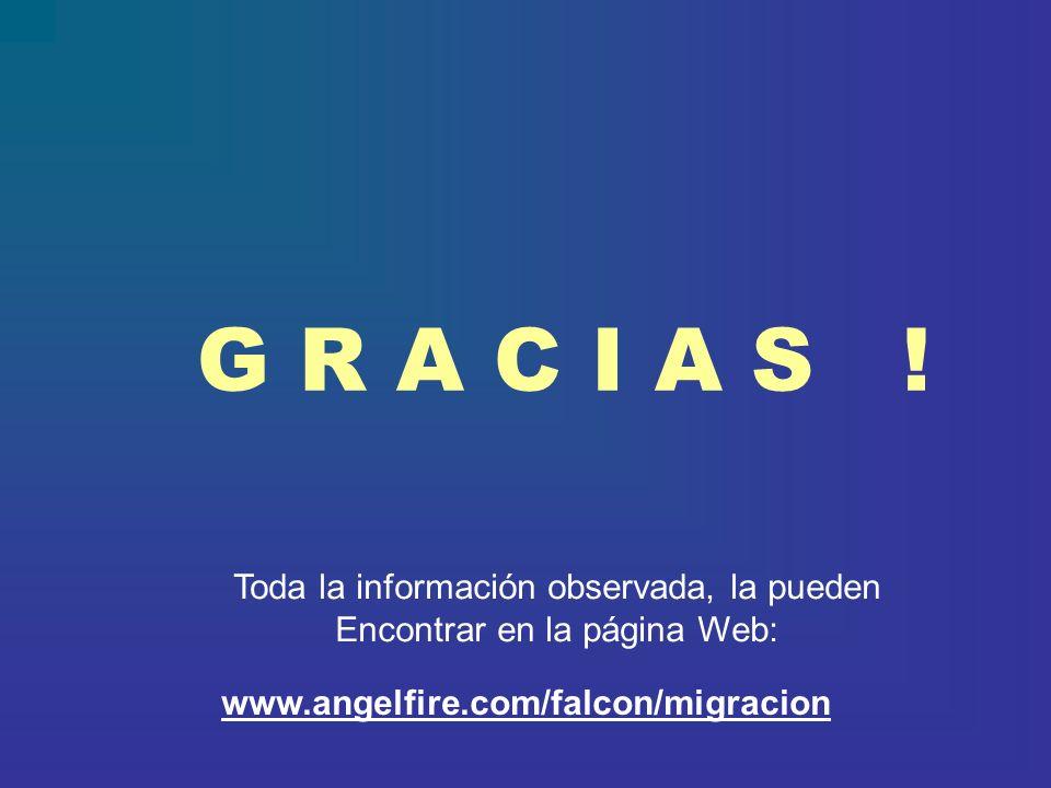 G R A C I A S ! Toda la información observada, la pueden Encontrar en la página Web: www.angelfire.com/falcon/migracion