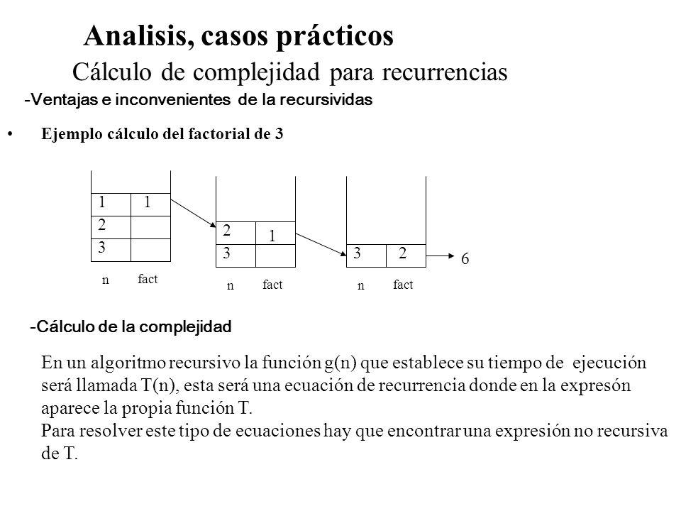 Analisis, casos prácticos Cálculo de complejidad para recurrencias Ejemplo cálculo del factorial de 3 -Ventajas e inconvenientes de la recursividas 3