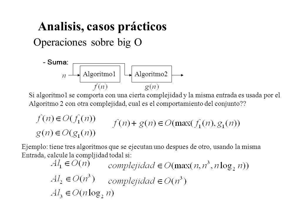 Analisis, casos prácticos Operaciones sobre big O - Suma: Si algoritmo1 se comporta con una cierta complejidad y la misma entrada es usada por el Algo