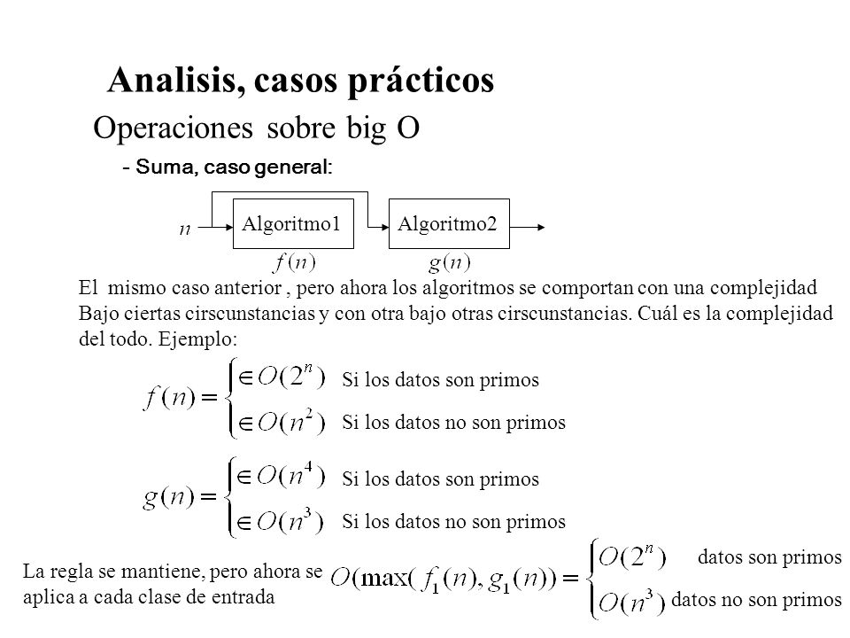 Analisis, casos prácticos Operaciones sobre big O - Multiplicacion de funciones: Si se tienen dos funciones de un cierto orden, cuál es el orden del producto de dichas funciones?: De esta regla se desprende el siguiente corolario: Demostración:si ocupamos la regla de multiplicación para las siguientes funciones Se obtiene pero se sabe que Ejemplo: calcular