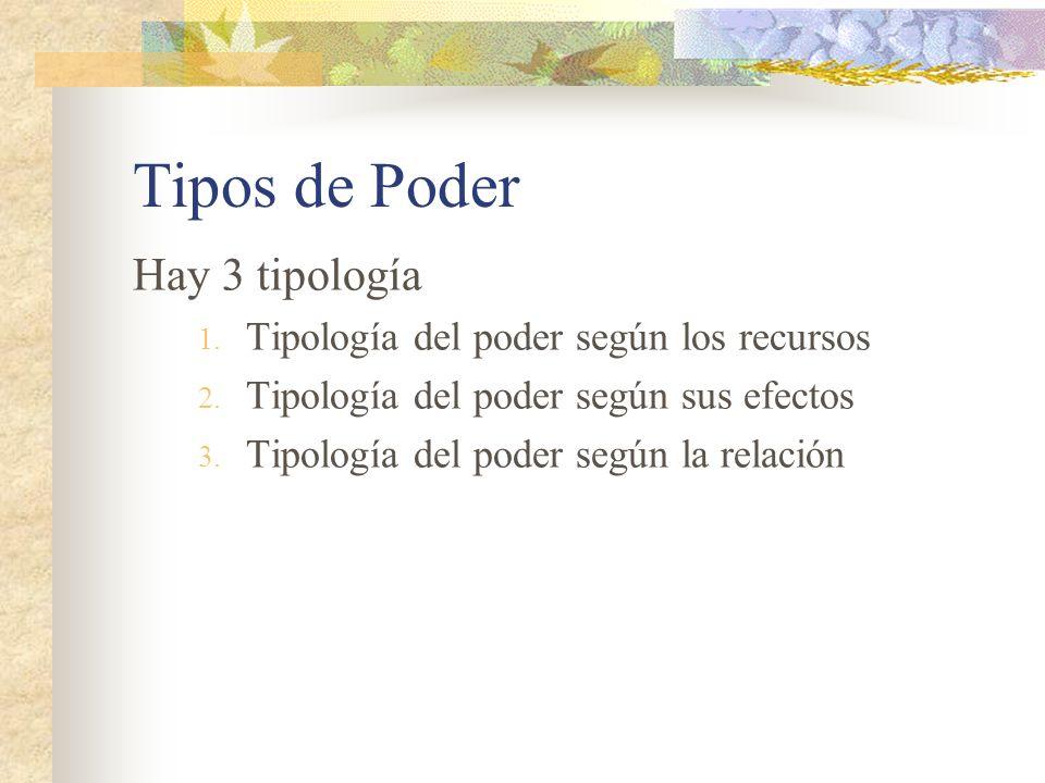 Tipos de Poder Hay 3 tipología 1. Tipología del poder según los recursos 2. Tipología del poder según sus efectos 3. Tipología del poder según la rela