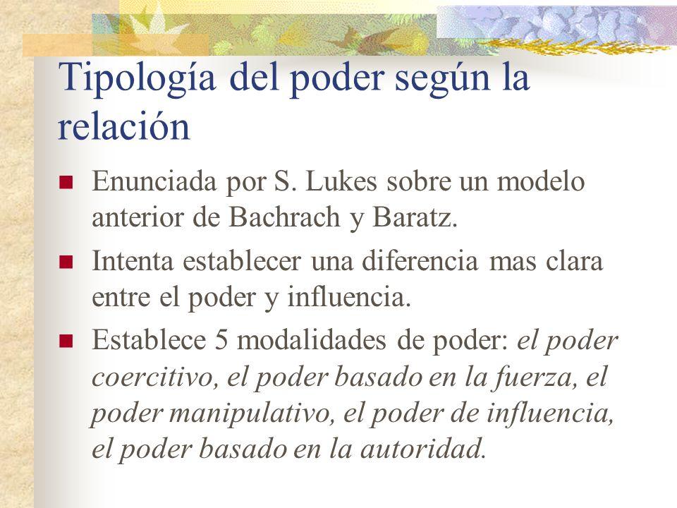 Tipología del poder según la relación Enunciada por S. Lukes sobre un modelo anterior de Bachrach y Baratz. Intenta establecer una diferencia mas clar