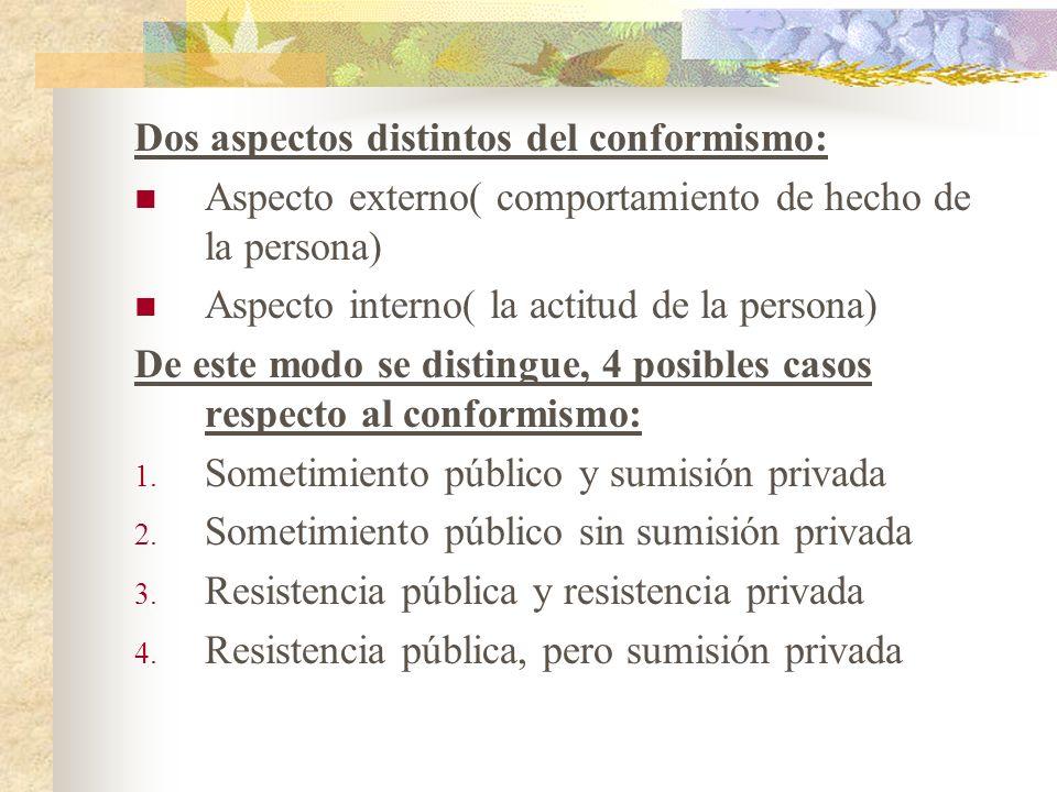 Dos aspectos distintos del conformismo: Aspecto externo( comportamiento de hecho de la persona) Aspecto interno( la actitud de la persona) De este mod