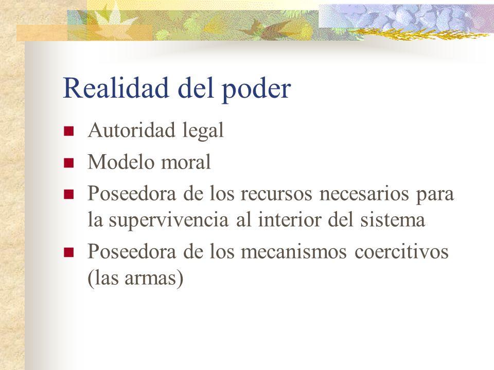 Realidad del poder Autoridad legal Modelo moral Poseedora de los recursos necesarios para la supervivencia al interior del sistema Poseedora de los me