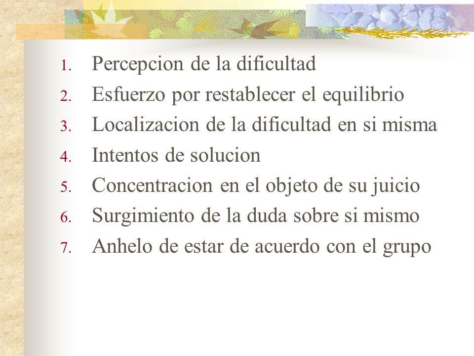 1. Percepcion de la dificultad 2. Esfuerzo por restablecer el equilibrio 3. Localizacion de la dificultad en si misma 4. Intentos de solucion 5. Conce