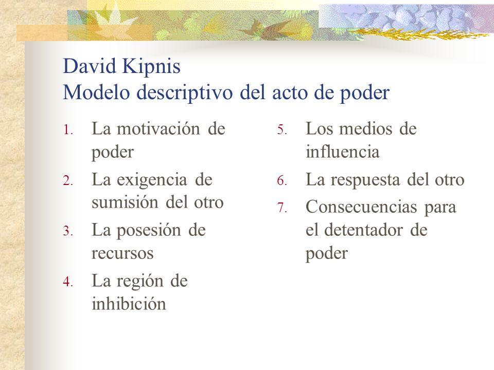 David Kipnis Modelo descriptivo del acto de poder 1. La motivación de poder 2. La exigencia de sumisión del otro 3. La posesión de recursos 4. La regi