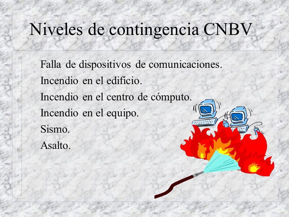 Niveles de contingencia CNBV I Falla de dispositivos de comunicaciones. I Incendio en el edificio. I Incendio en el centro de cómputo. I Incendio en e