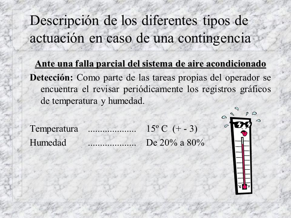 Descripción de los diferentes tipos de actuación en caso de una contingencia Ante una falla parcial del sistema de aire acondicionado Detección: Como