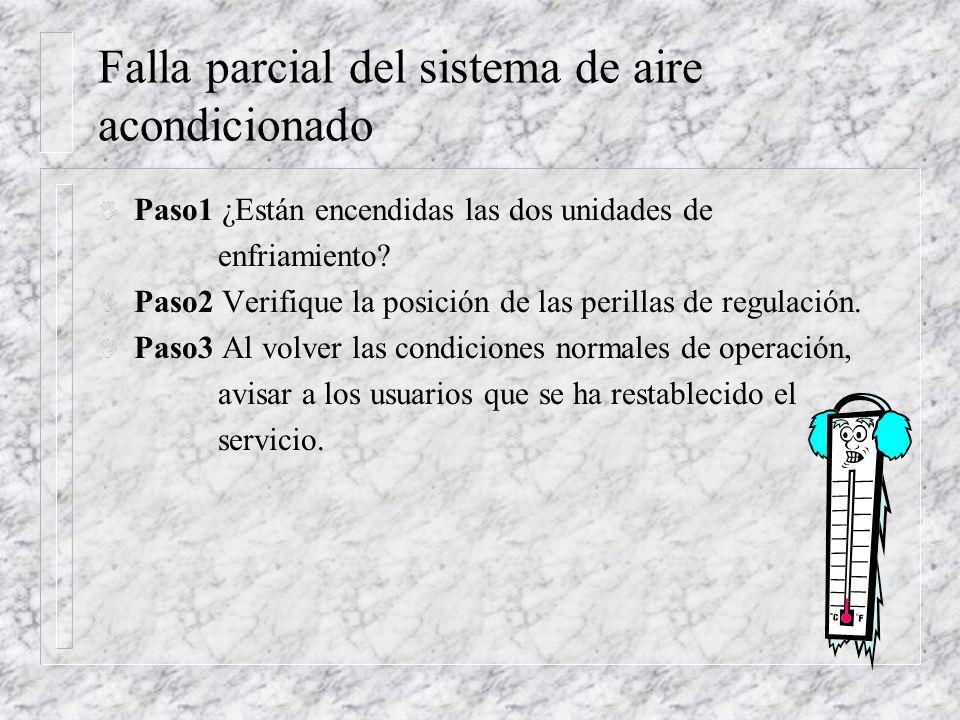 Falla parcial del sistema de aire acondicionado I Paso1 ¿Están encendidas las dos unidades de enfriamiento? I Paso2 Verifique la posición de las peril
