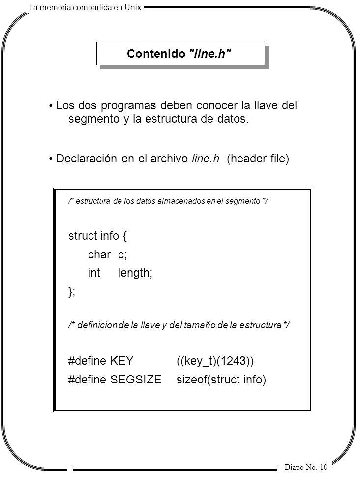 La memoria compartida en Unix Diapo No. 10 Contenido