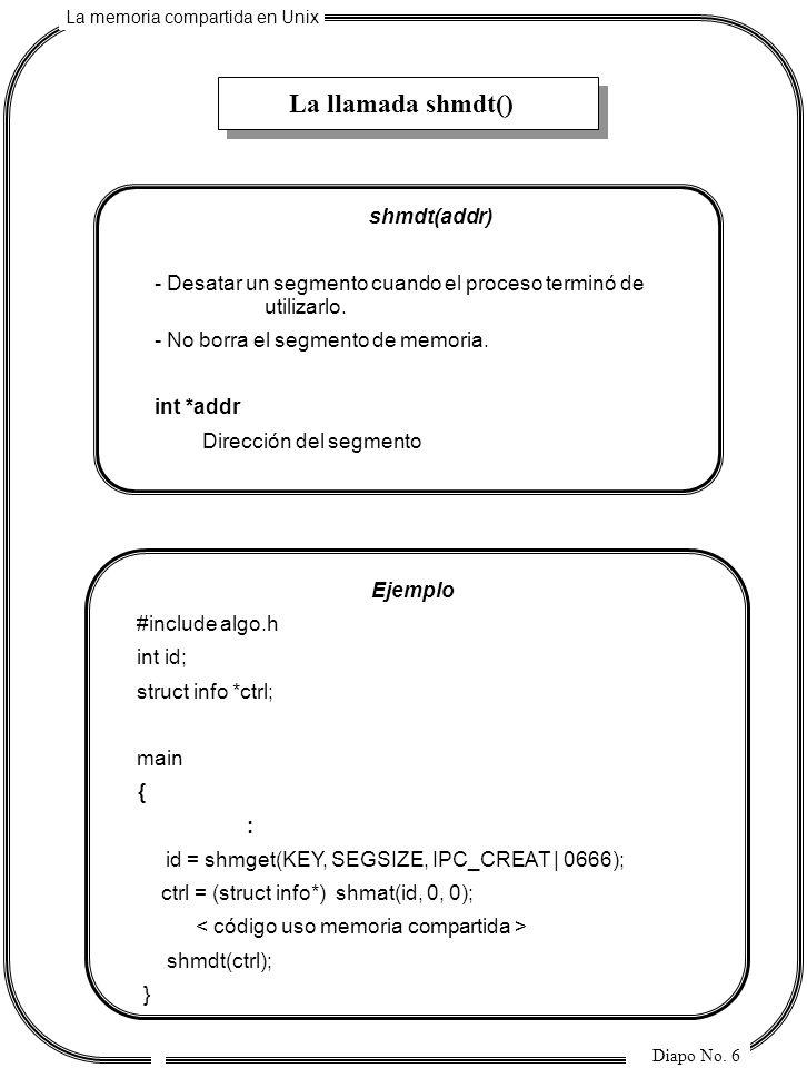La memoria compartida en Unix Diapo No. 6 La llamada shmdt() shmdt(addr) - Desatar un segmento cuando el proceso terminó de utilizarlo. - No borra el