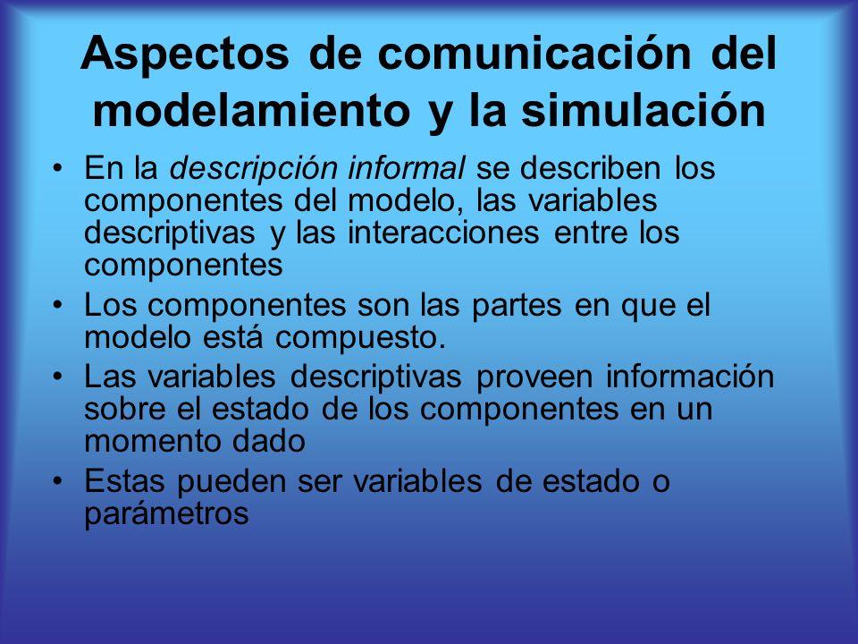 Aspectos de comunicación del modelamiento y la simulación En la descripción informal se describen los componentes del modelo, las variables descriptivas y las interacciones entre los componentes Los componentes son las partes en que el modelo está compuesto.