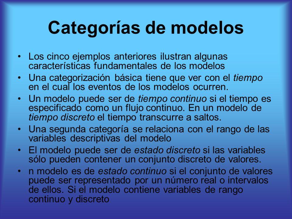 Categorías de modelos Los cinco ejemplos anteriores ilustran algunas características fundamentales de los modelos Una categorización básica tiene que ver con el tiempo en el cual los eventos de los modelos ocurren.