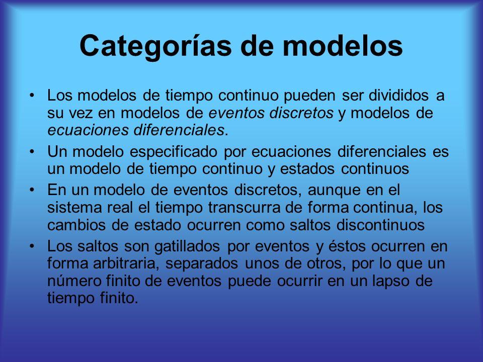 Categorías de modelos Los modelos de tiempo continuo pueden ser divididos a su vez en modelos de eventos discretos y modelos de ecuaciones diferenciales.