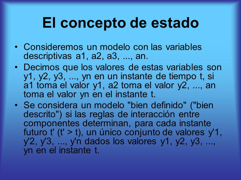 El concepto de estado Consideremos un modelo con las variables descriptivas a1, a2, a3,..., an. Decimos que los valores de estas variables son y1, y2,