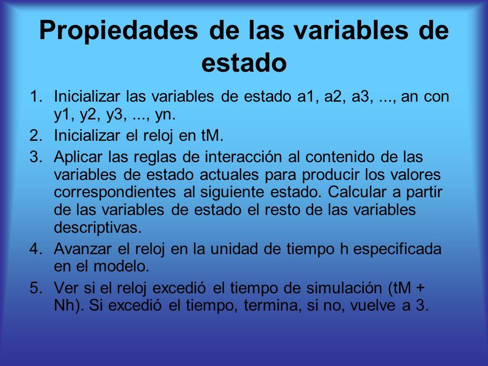 Propiedades de las variables de estado 1.Inicializar las variables de estado a1, a2, a3,..., an con y1, y2, y3,..., yn. 2.Inicializar el reloj en tM.