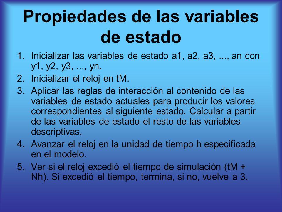 1.Inicializar las variables de estado a1, a2, a3,..., an con y1, y2, y3,..., yn. 2.Inicializar el reloj en tM. 3.Aplicar las reglas de interacción al