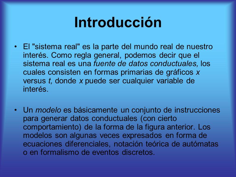 Introducción El sistema real es la parte del mundo real de nuestro interés.