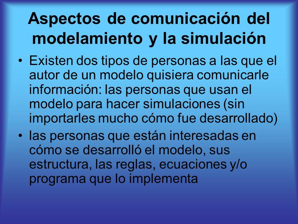 Aspectos de comunicación del modelamiento y la simulación Existen dos tipos de personas a las que el autor de un modelo quisiera comunicarle información: las personas que usan el modelo para hacer simulaciones (sin importarles mucho cómo fue desarrollado) las personas que están interesadas en cómo se desarrolló el modelo, sus estructura, las reglas, ecuaciones y/o programa que lo implementa