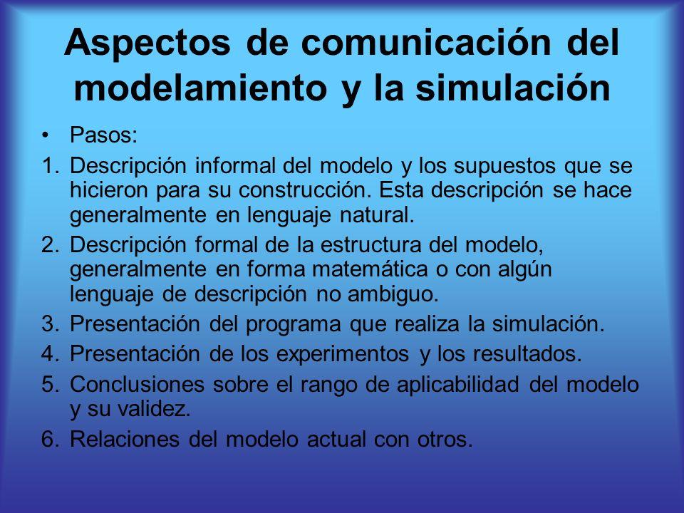 Aspectos de comunicación del modelamiento y la simulación Pasos: 1.Descripción informal del modelo y los supuestos que se hicieron para su construcció