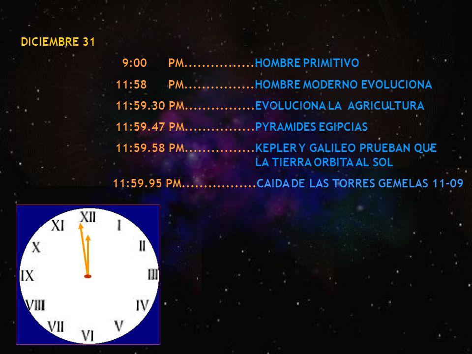 DICIEMBRE 31 9:00 PM................HOMBRE PRIMITIVO 11:58 PM................HOMBRE MODERNO EVOLUCIONA 11:59.30 PM................EVOLUCIONA LA AGRICU