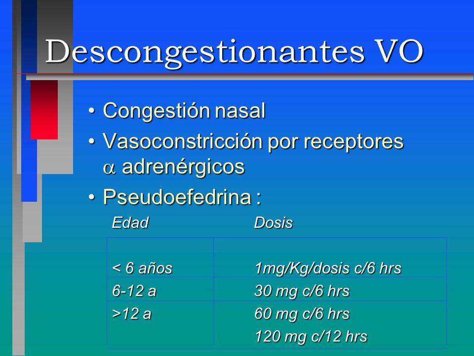 Descongestionantes VO Congestión nasalCongestión nasal Vasoconstricción por receptores adrenérgicosVasoconstricción por receptores adrenérgicos Pseudo