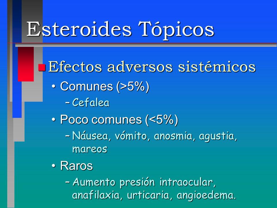 Esteroides Tópicos n Efectos adversos sistémicos Comunes (>5%)Comunes (>5%) –Cefalea Poco comunes (<5%)Poco comunes (<5%) –Náusea, vómito, anosmia, ag