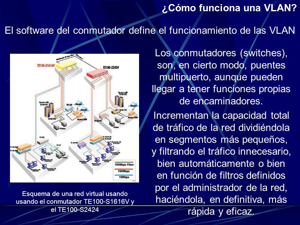 SEGMENTACIÓN LÓGICA Los esquemas VLAN (Virtual LAN o red virtual), proporcionan los medios adecuados para solucionar los problemas de la asignación de