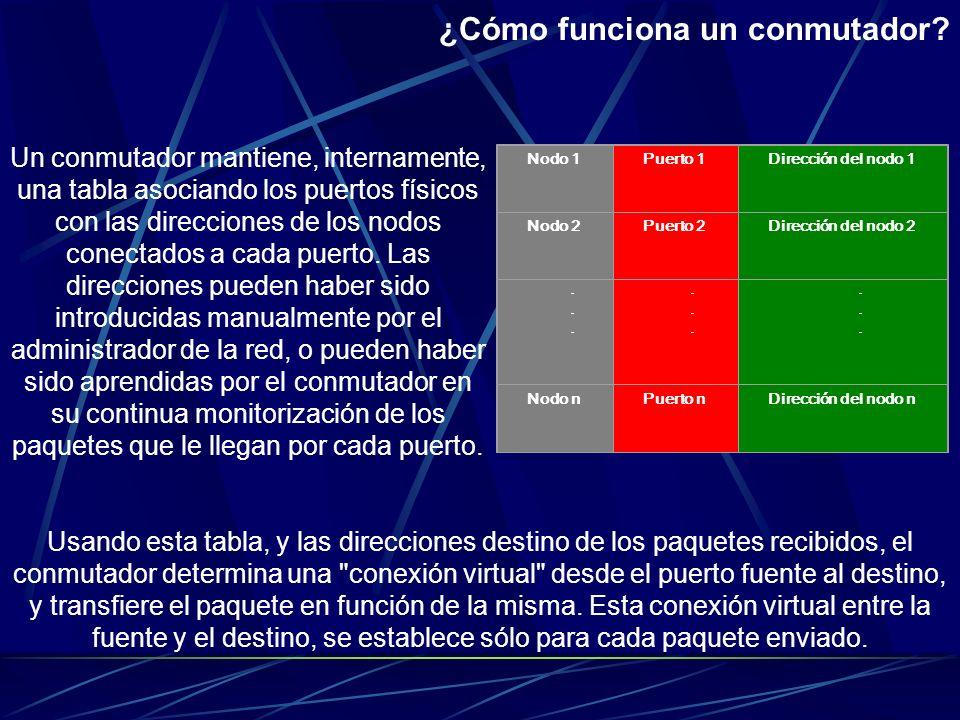 ¿Cómo funciona una VLAN? El software del conmutador define el funcionamiento de las VLAN Los conmutadores (switches), son, en cierto modo, puentes mul